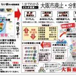 大阪都構想のメリット・デメリットと構造-大阪都構想に反対するわけ