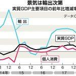前回の消費増税、8割は国債返還に回していた-社会保障には使われない増税