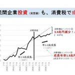 消費税増税の悪影響は日本に何をもたらすのか?むしろ消費税減税の議論をこそするべき理由とは