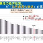 日銀が政府発表のGDP不信で、GDP独自算出はじめた本当の理由