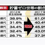 緊縮財政から転換できないのはなぜ?緊縮財政国家日本を読み解く