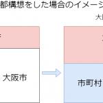自民、公明ダブル選惨敗で腰砕け 大阪都構想住民投票はほぼ決定